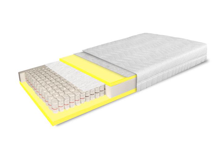futon design matelas notre collection pocket visco nature. Black Bedroom Furniture Sets. Home Design Ideas