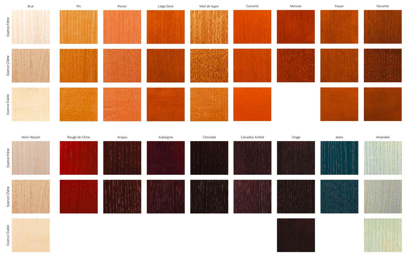 teinte bois. Black Bedroom Furniture Sets. Home Design Ideas